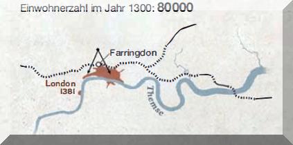 Daten London