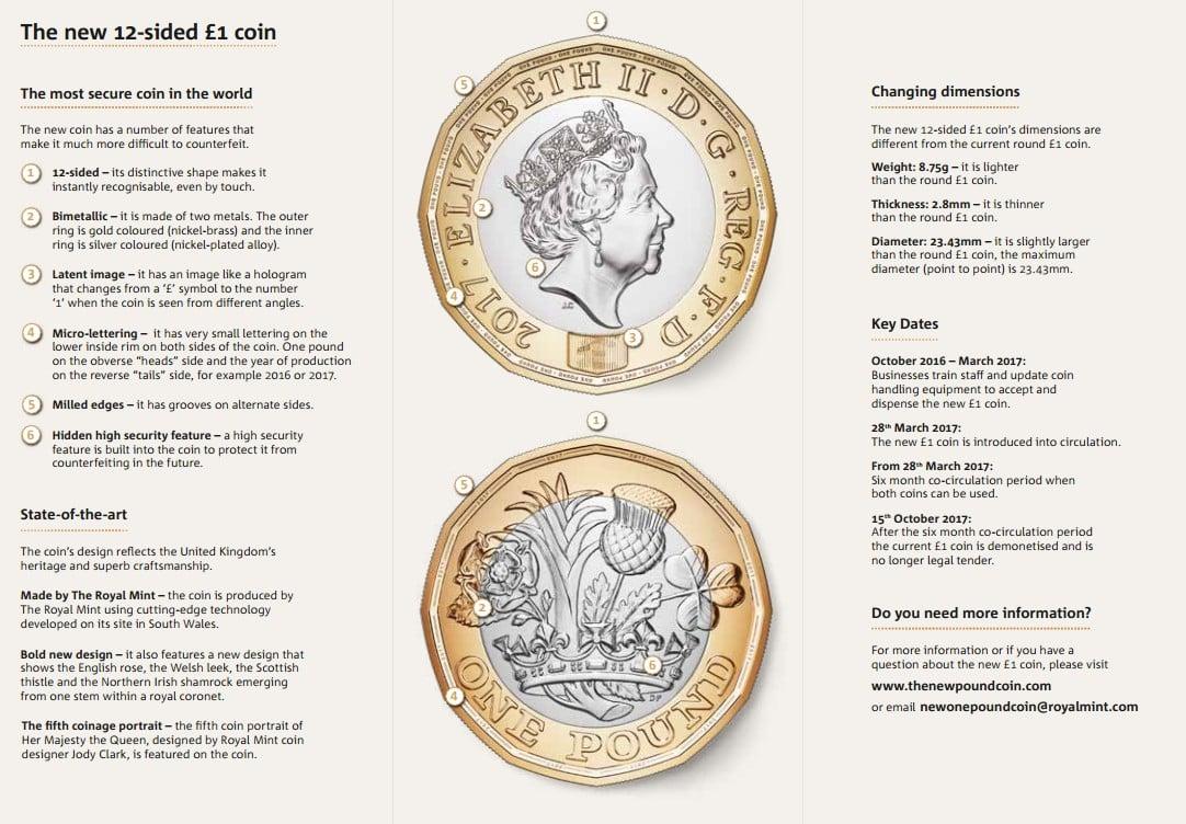 Neue Ein Pfund Münze Sicherste Münze Der Welt Londonseite