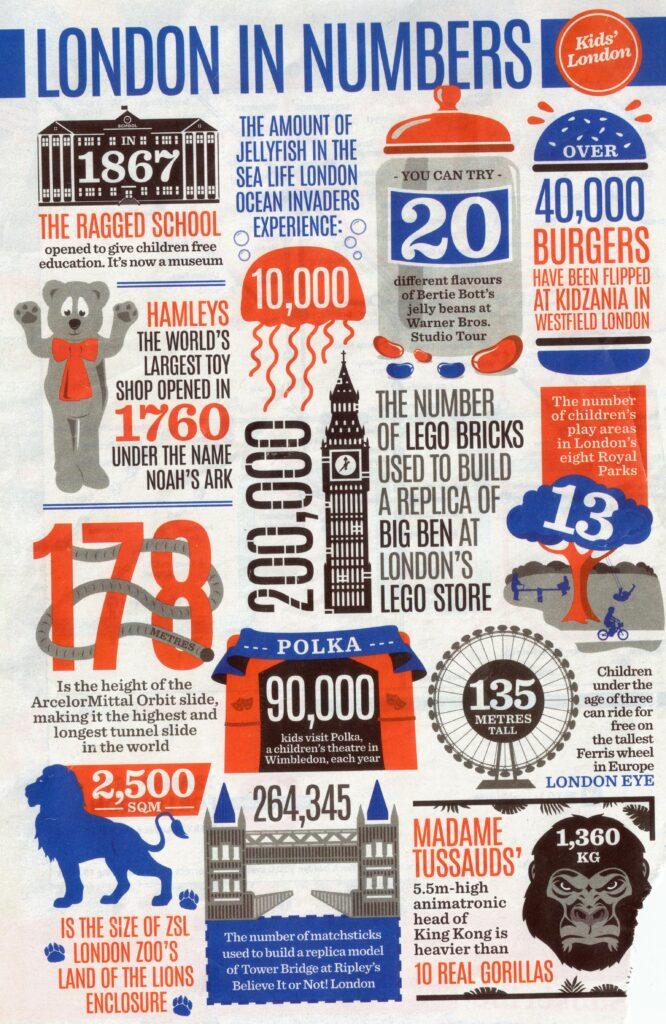 Kuriose Zahlen und Fakten