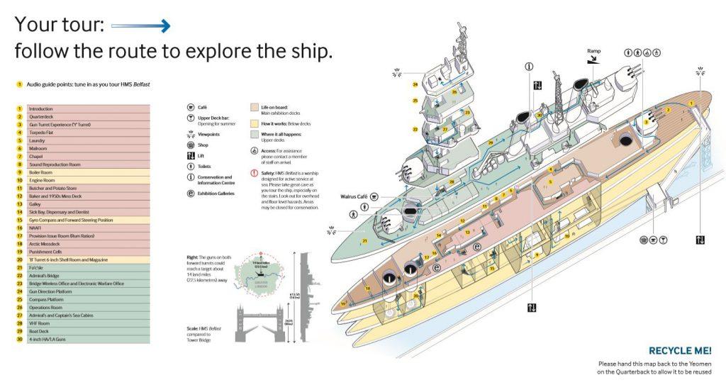 HMS Belfast Karte